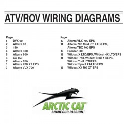 Arctic Cat (2014 Thru 2018) ATV and ROV - Wiring Diagrams