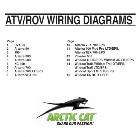 arctic cat wiring diagrams online arctic cat  2014 thru 2018  atv and rov wiring diagrams  arctic cat  2014 thru 2018  atv and rov