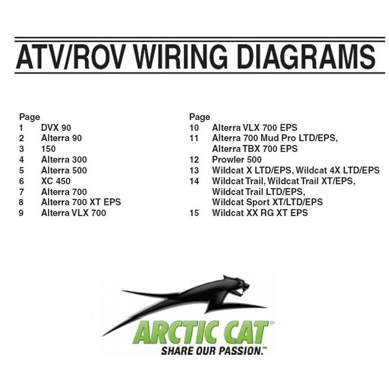Arctic Cat 2014 Thru 2018 Atv And Rov Wiring Diagrams